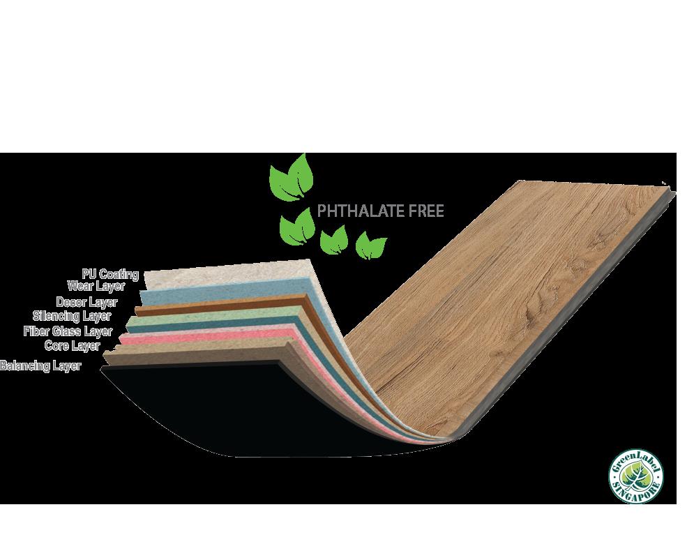 Sàn nhựa mềm LVT 4mm