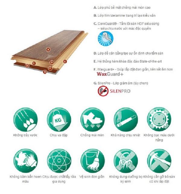 Những ưu điểm nổi bật của sàn gỗ Inovar Malaysia