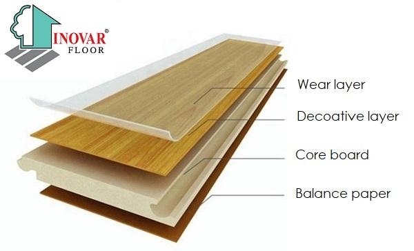 Cấu tạo sàn gỗ Laminate