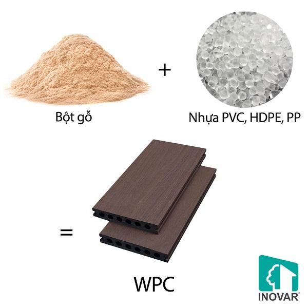Sàn nhựa WPC là gì?