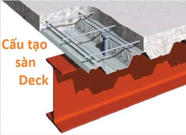 Tìm hiểu kết cấu sàn Decking